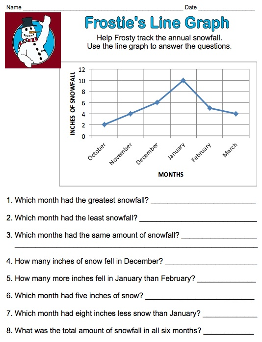 Free Worksheets » 3rd Grade Graph Worksheets - Free Math ...