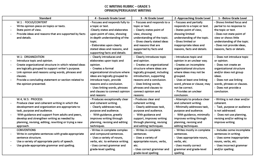 Grade 5: ELA Writing Rubric